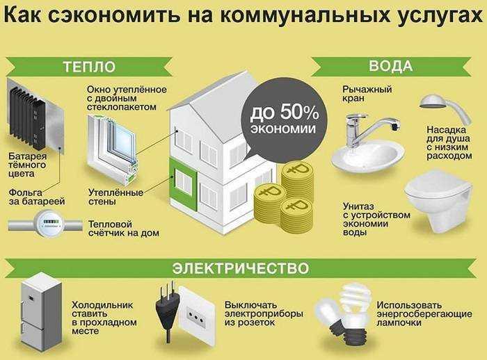 Экономим электроэнергию дома