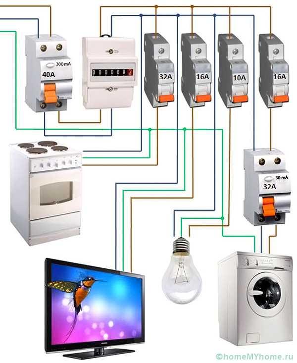 Электропроводка в однокомнатной квартире. примеры схем
