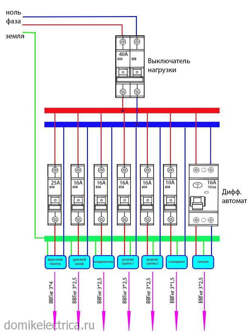 Особенности квартирных электрических щитков — схема сборки и подключения
