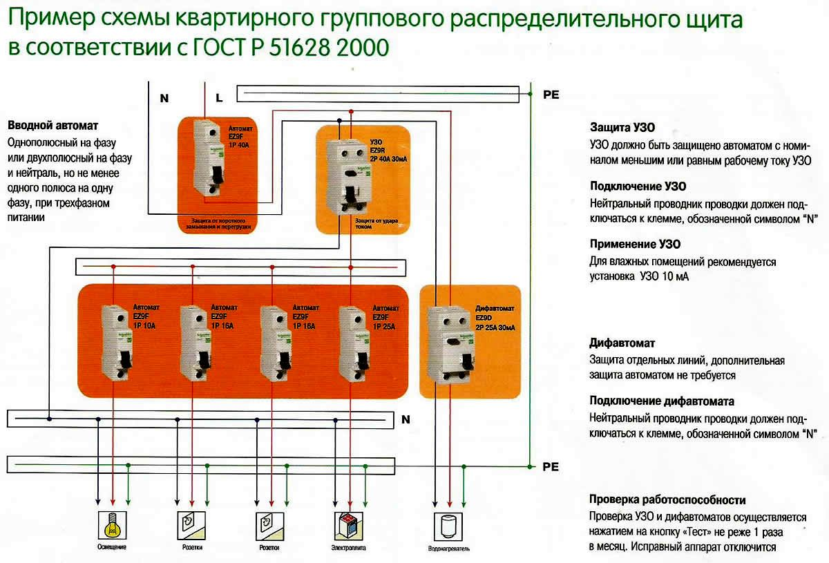 Как составить схему электропроводки перед ремонтом