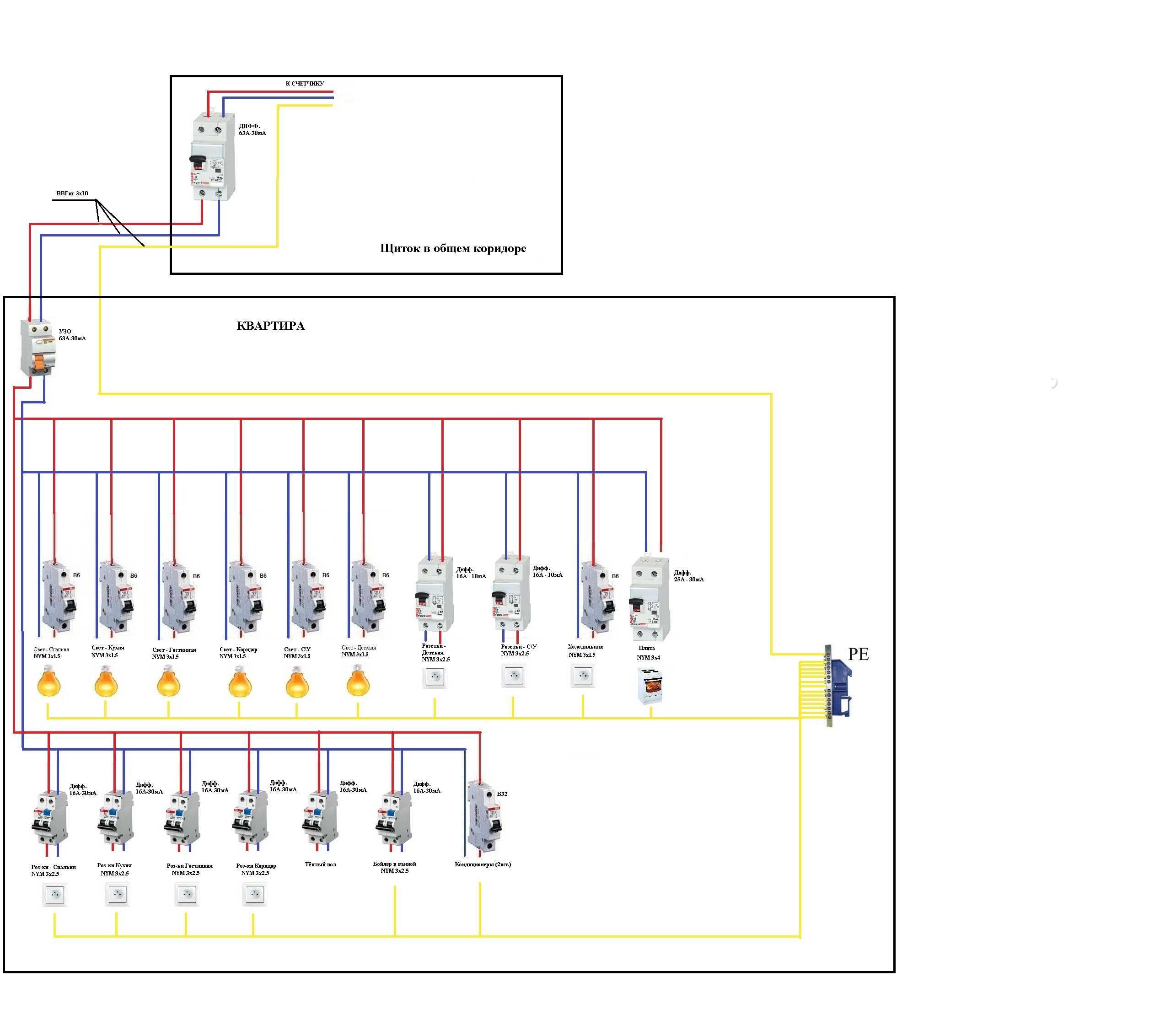 Схема проводки в однокомнатной квартире - всё о электрике