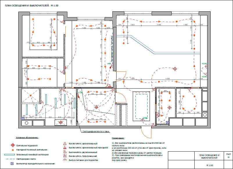 Дизайн прямоугольной комнаты: особенности оформления, фото в интерьере
