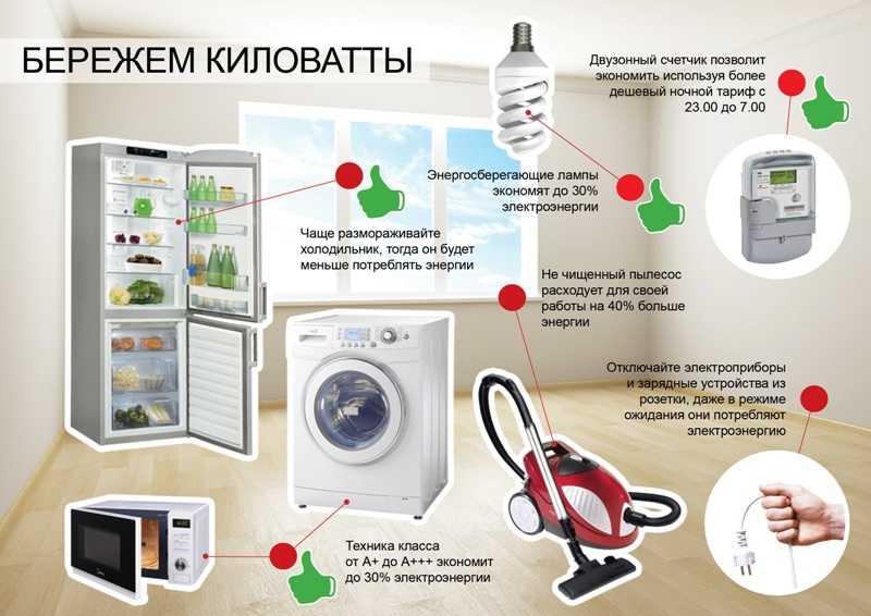 Как экономить электроэнергию в квартире и частном доме
