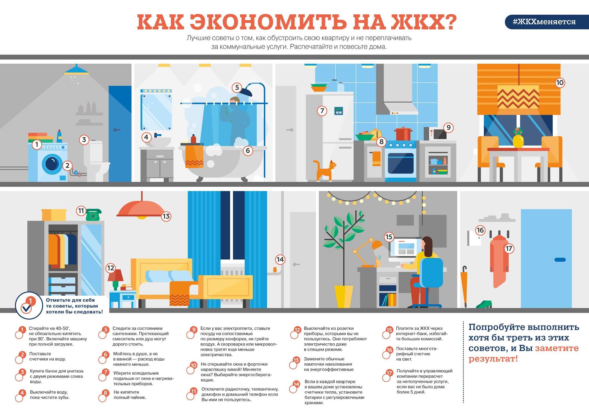 Как сэкономить на освещении квартиры?