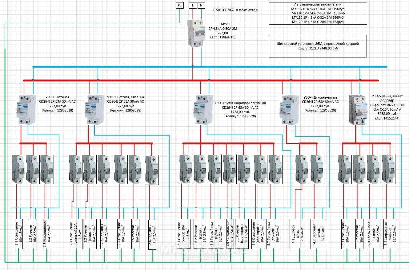 Схема электропроводки для однокомнатной и двухкомнатной квартиры с электроплитой и другой техникой