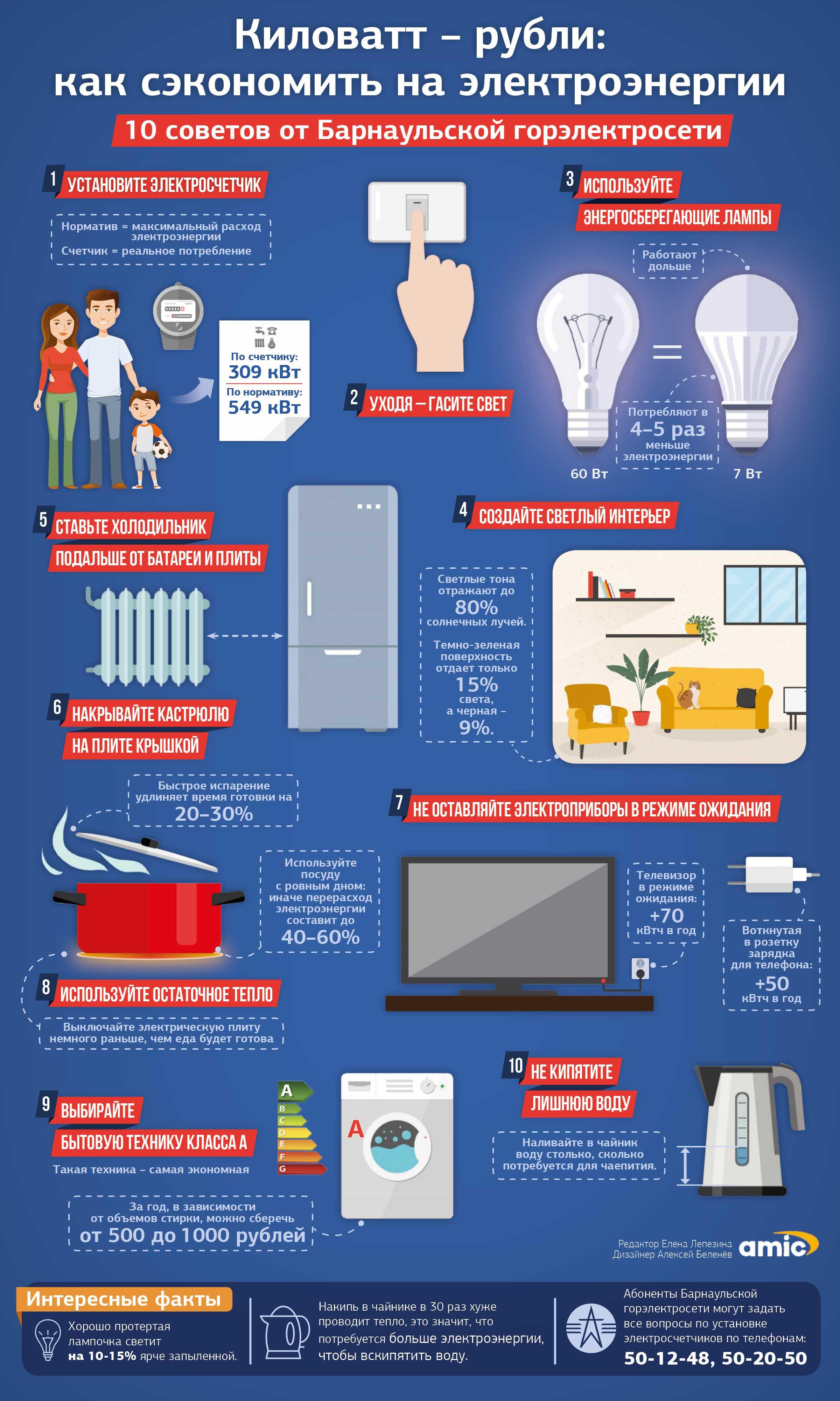 Как экономить электроэнергию в квартире или в доме: советы и рекомендации экспертов
