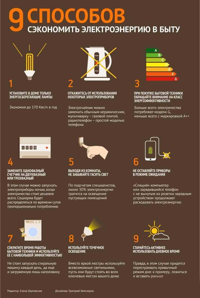 Как экономить электроэнергию: 12 самых простых и эффективных способов