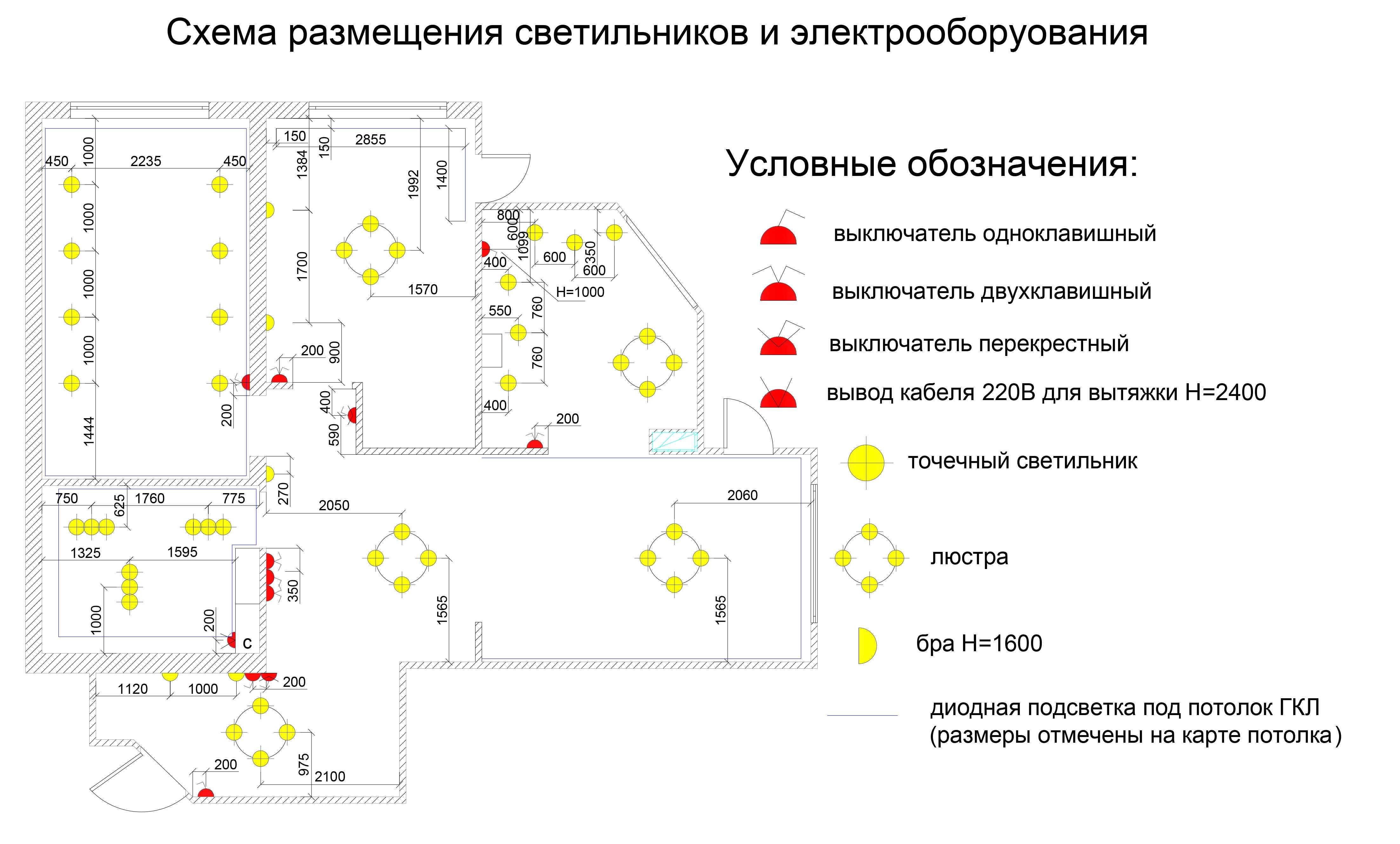 Групповые сети освещения, нормы и правила   elesant.ru