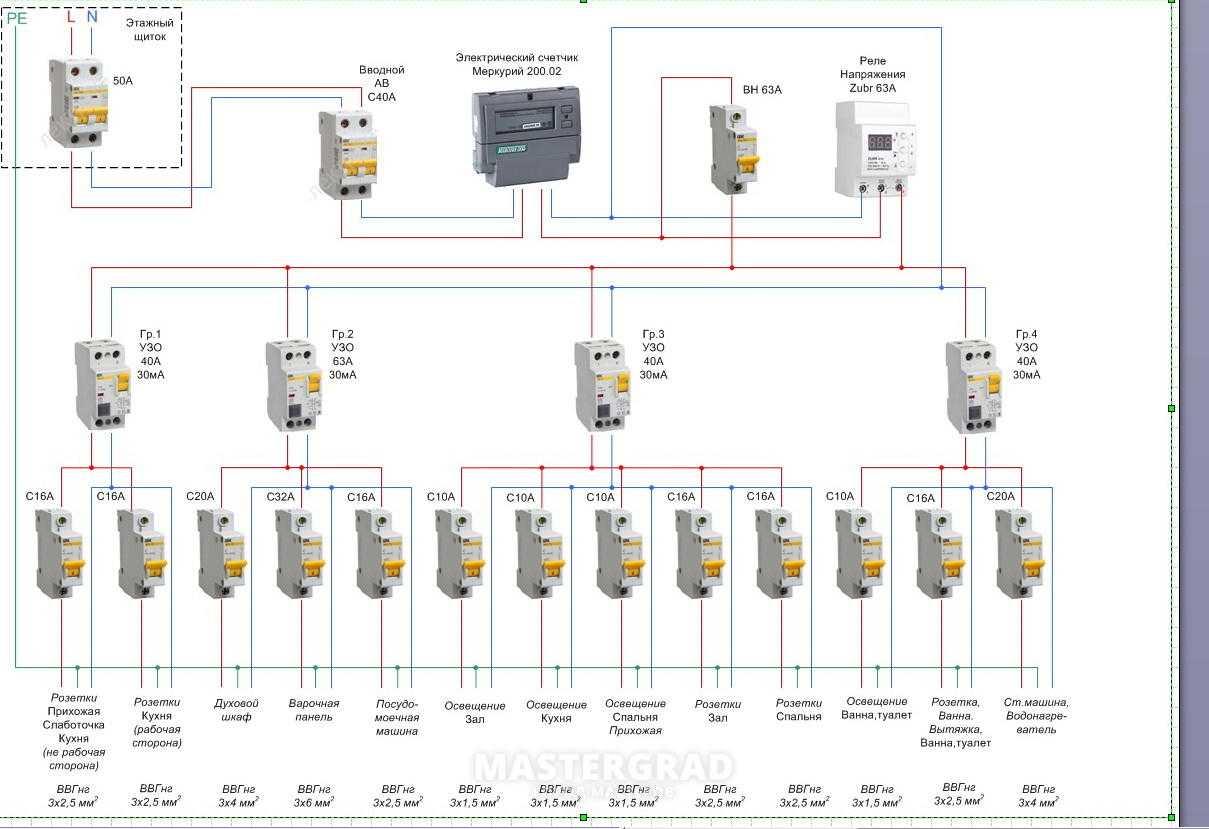 Составление схемы электропроводки в квартире и частном доме