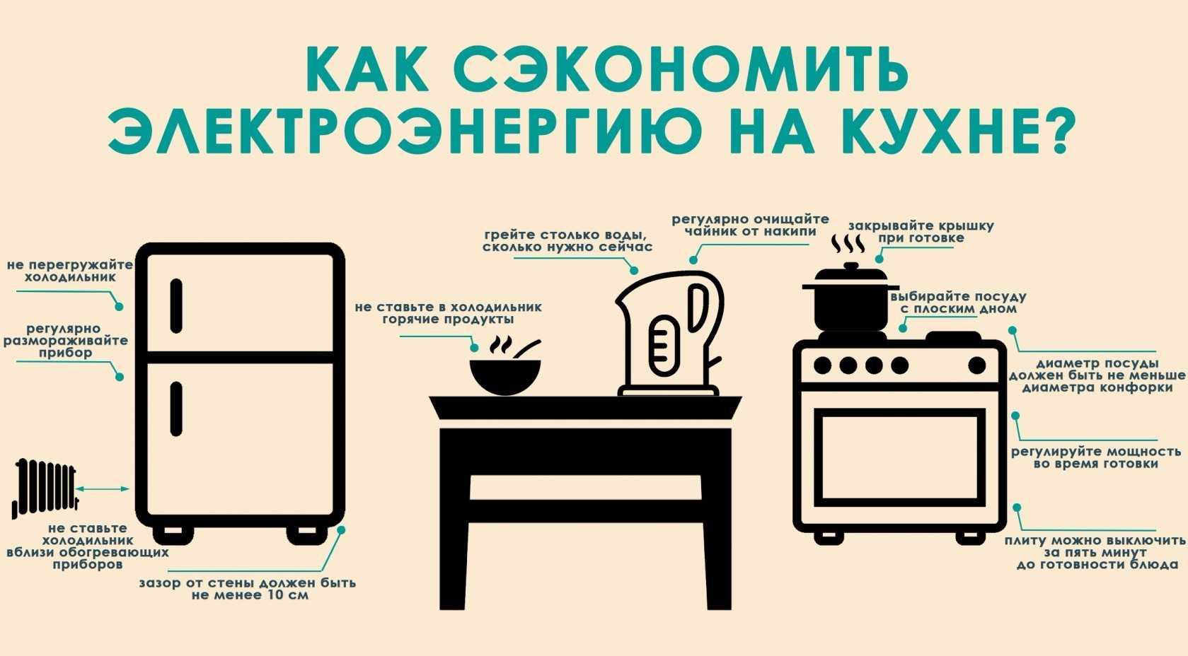 Как эффективно можно экономить электричество в своем доме или квартире