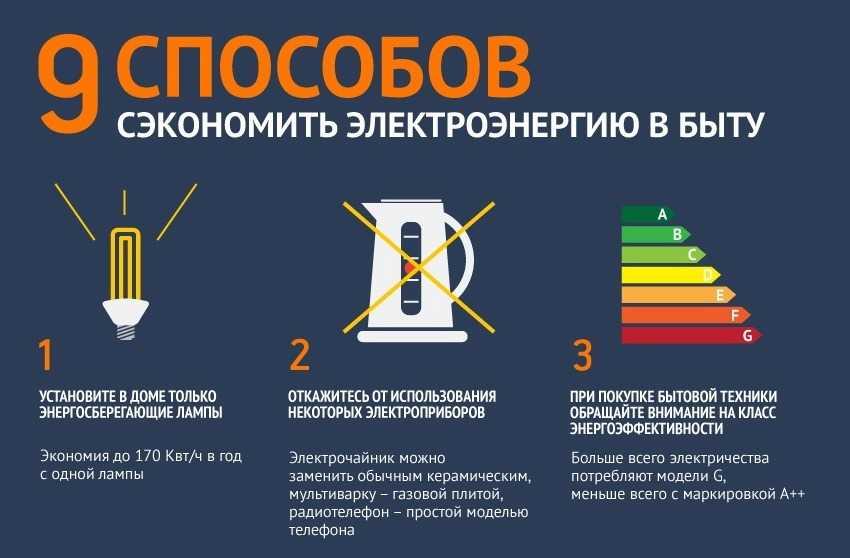 Как экономить электроэнергию в квартире и частном доме - эффективные способы, полезные рекомендации » elektri4estwo.ru – информационный портал для электриков