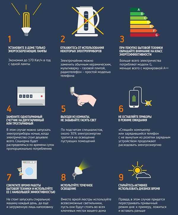 Экономия электроэнергии в квартире: какие есть способы сэкономить на электричестве дома в быту?