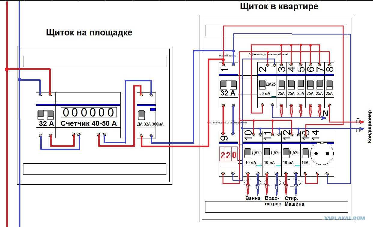 Схема подключения щитка в квартире - tokzamer.ru