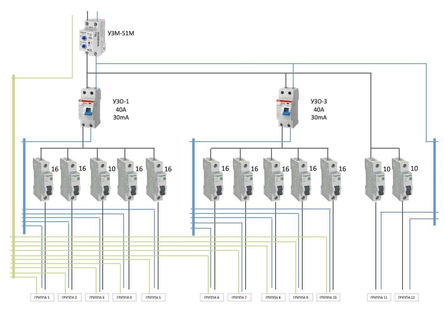 Разводка электрики в квартире: схема и монтаж своими руками