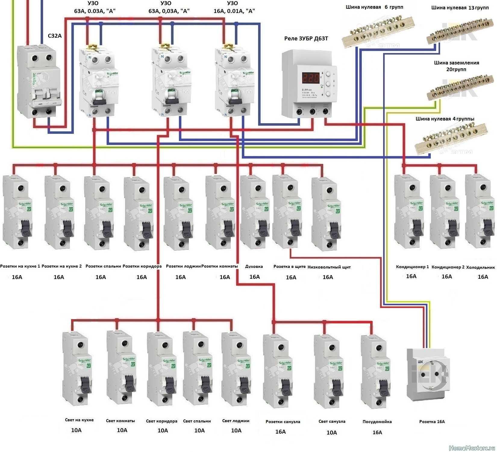 Схема электропроводки в однокомнатной квартире - всё о электрике в доме