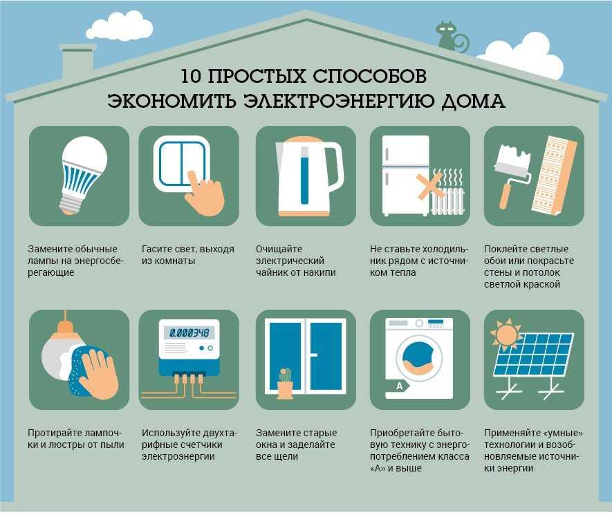 Как экономить электроэнергию - 145 фото простых способов как правильно экономить на электричестве