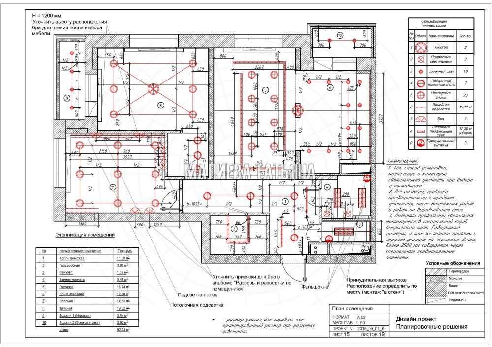 Дизайн освещения комнаты: рекомендации и фото идеи