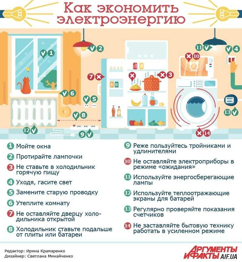 Как экономить электричество в квартире и в доме